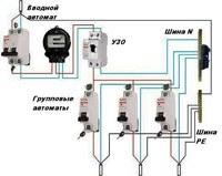 Электропроводка на даче город Минусинск