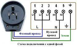Подключение электроплиты в Минусинске. Подключить электроплиту